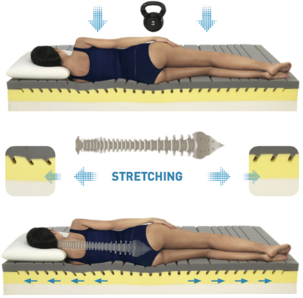 матрас Magniflex Stretching 9